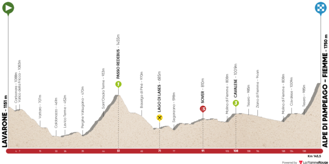 Stage2 660x330 Tour of the Alps 2018 arrivo a Pampeago   Orari transito